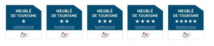 12345 ETOILES DE FRANCE classement qualite meubles